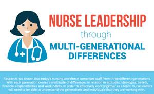 Nurse-Leaderhship-thumb
