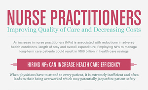 nurse-practitioners-preview