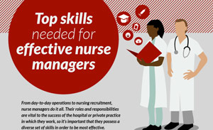 Bradley_MSN_Top_skills_needed_for_effective_nurse_managers_Final-thumb