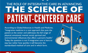 The-role-of-integrative-care-in-advancing-the-science-of-patient-centered-care-FINAL1