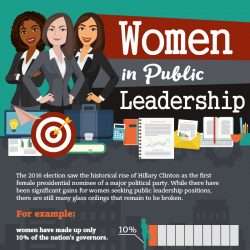 Women in Public Leadership Infographic