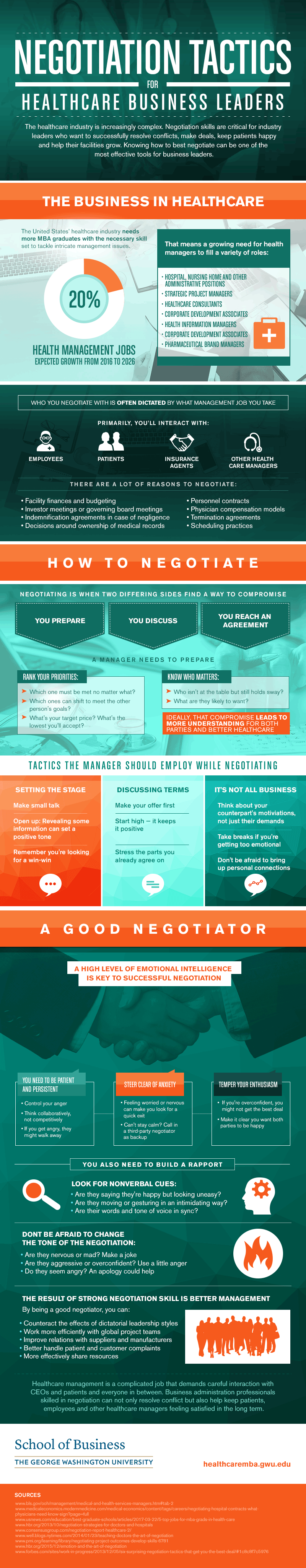 Negotiation Tactics for Healthcare Business Leaders
