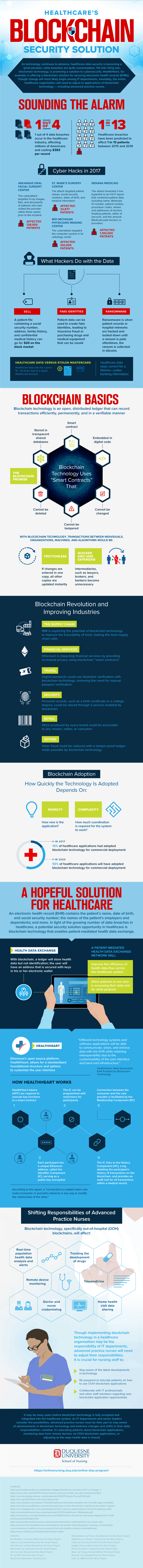 How blockchain technology-based solutions can help healthcare organizations improve online security from cyberattacks.