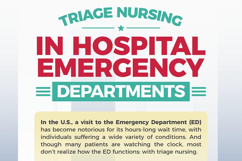 triage nursing in hospital emergency departments