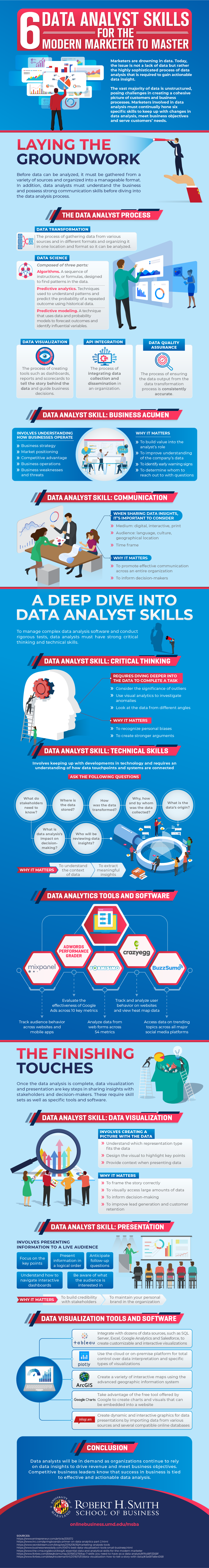 How developing strong data analysis skills can help a company optimize marketing insight.