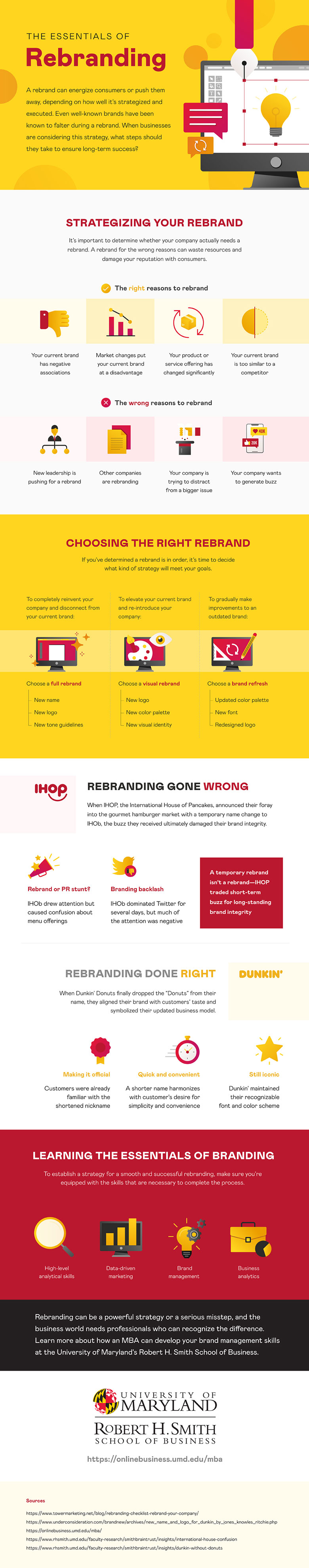 An infographic about how to successfully strategize a company rebrand by the UMD Robert H. Smith School of Business.