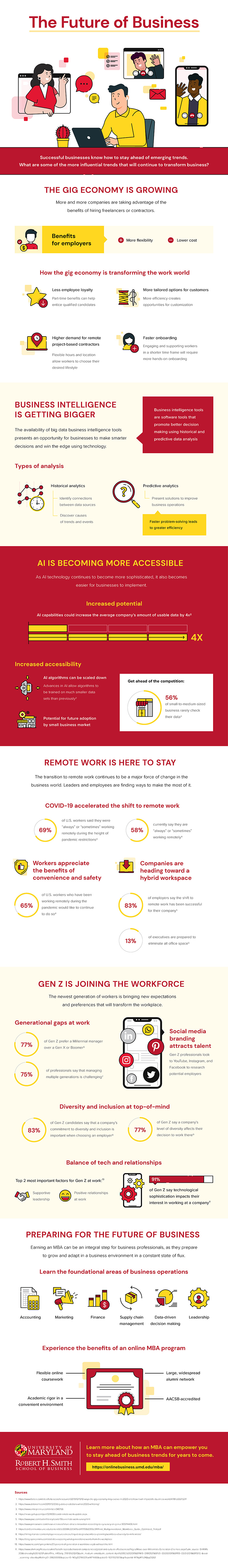 An infographic about how to thrive in a dynamic business environment by UMD Smith School of Business.
