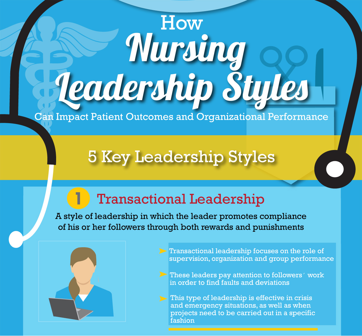 How Nursing Leadership Styles Can Impact Patient Outcomes And Organizational Performance