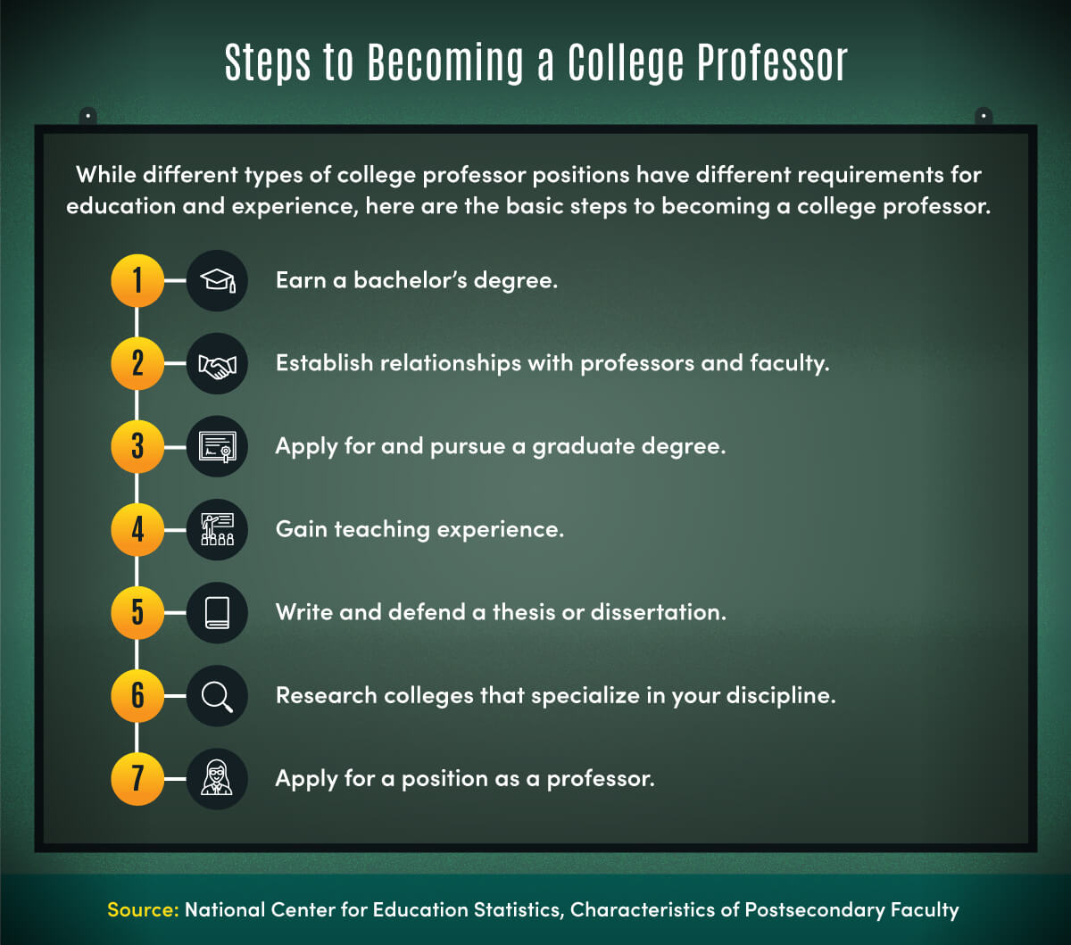 The steps to becoming a professor can require steps such as a bachelor's degree, gaining experience, and writing a thesis.