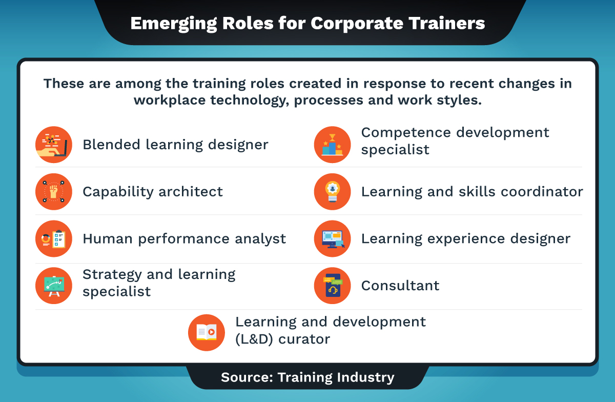 Nine training roles corporate trainers might fill.