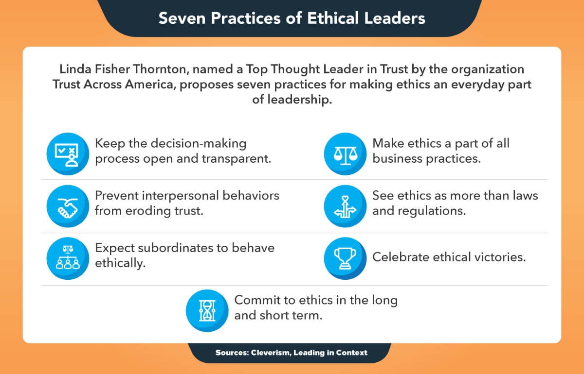 Seven practices for making ethics an everyday part of leadership.