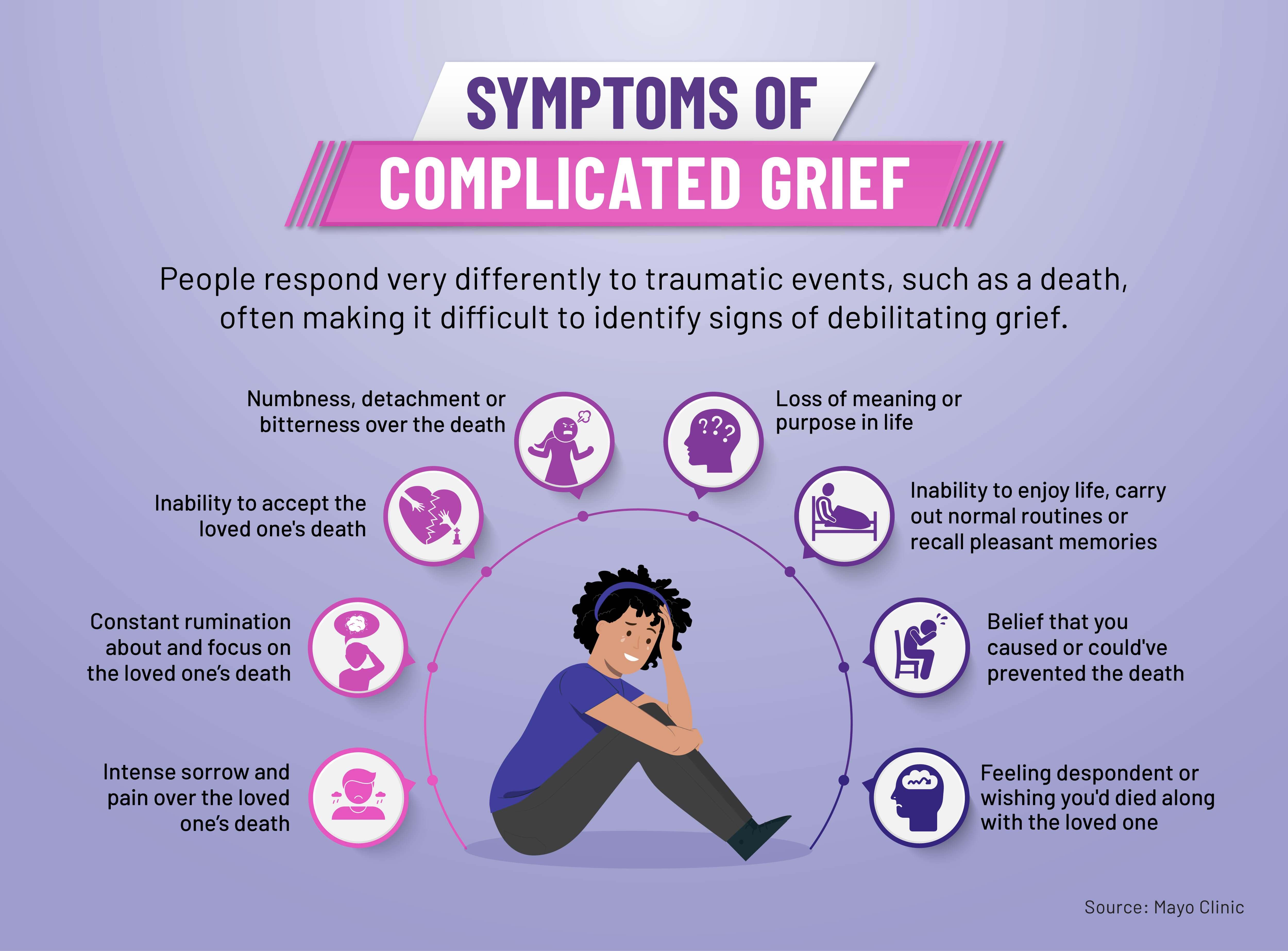 Eight symptoms of complicated grief.
