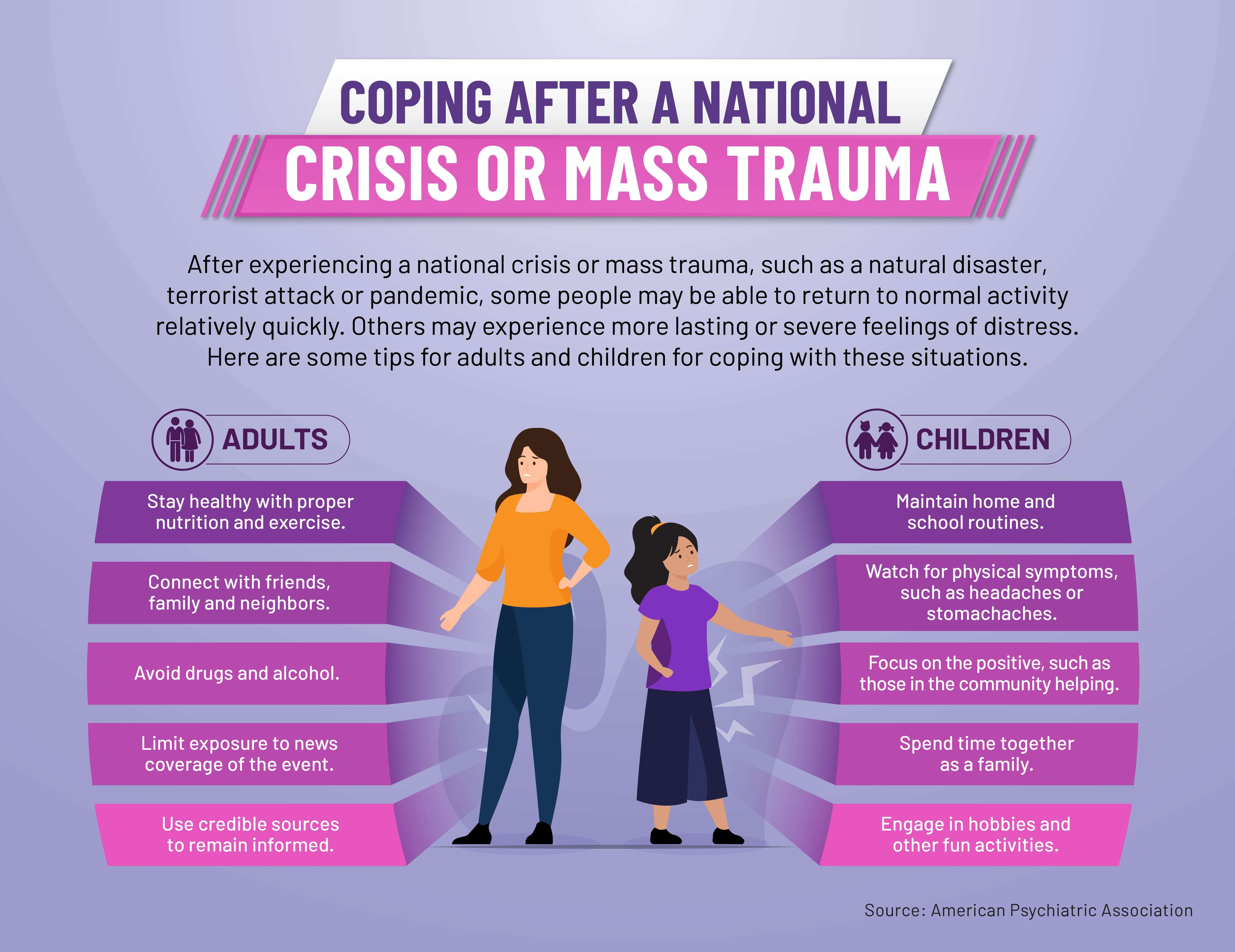 Ten coping strategies for adults and children after a national crisis or mass trauma.
