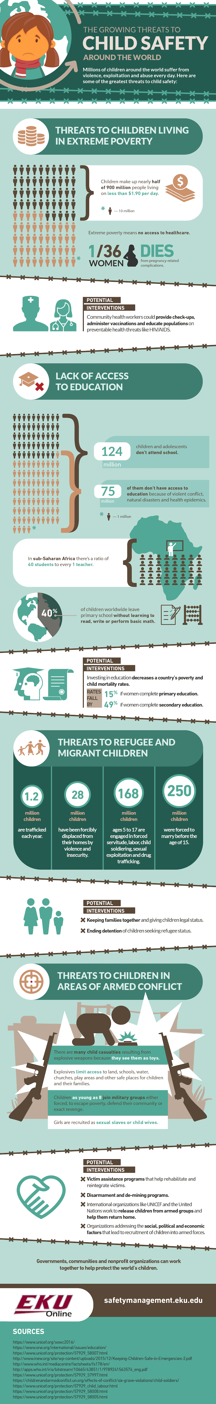 Infographic on the Growing Threat to Child Safety Around the World