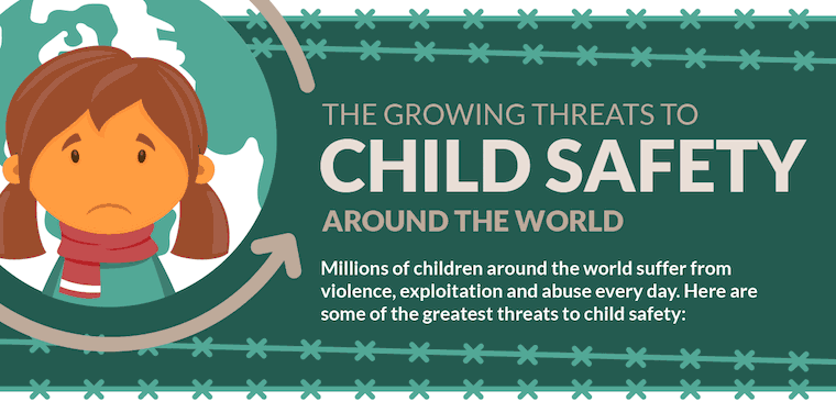 The Growing Threats To Child Safety Around The World