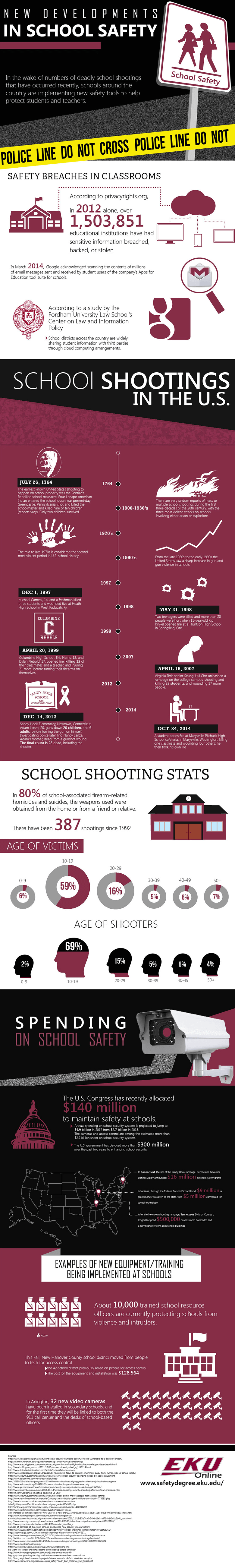 Infographic on New Developments in School Safety