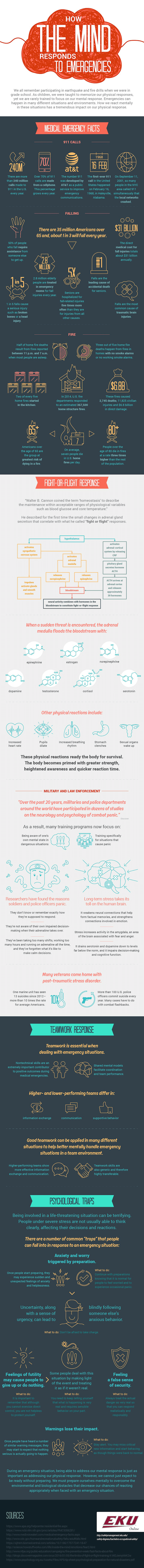 Infographic on How the Mind Responds to Emergencies