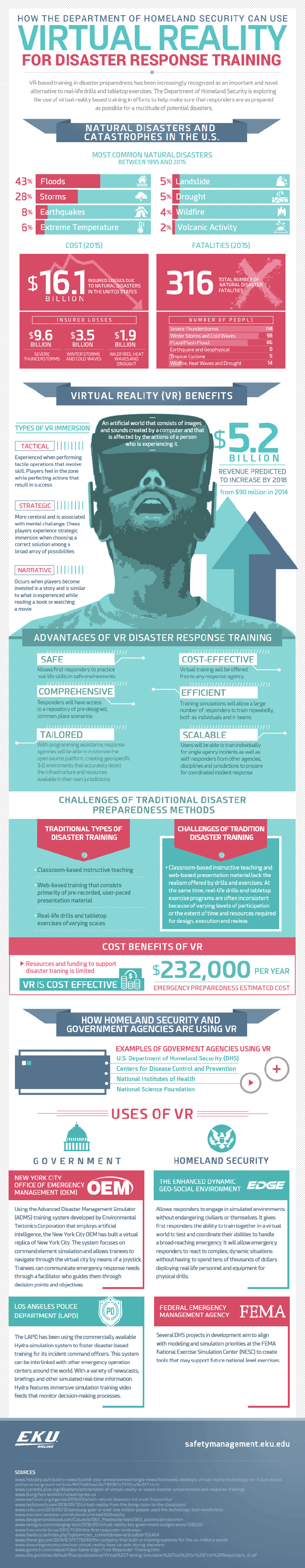 Infographic on Using Virtual Reality for Disaster Response Training