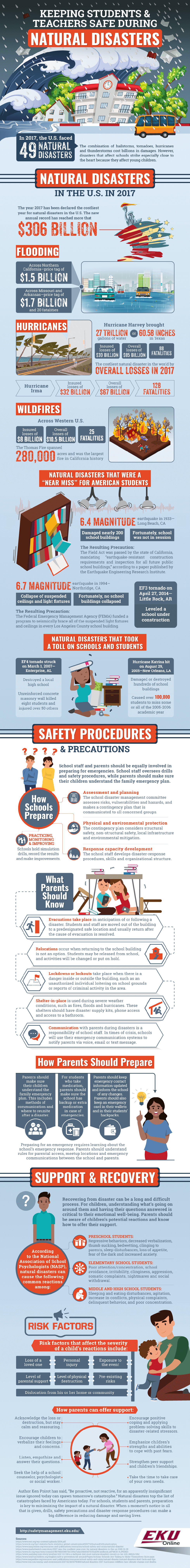 How proactive disaster prep can help kids stay as safe as possible.