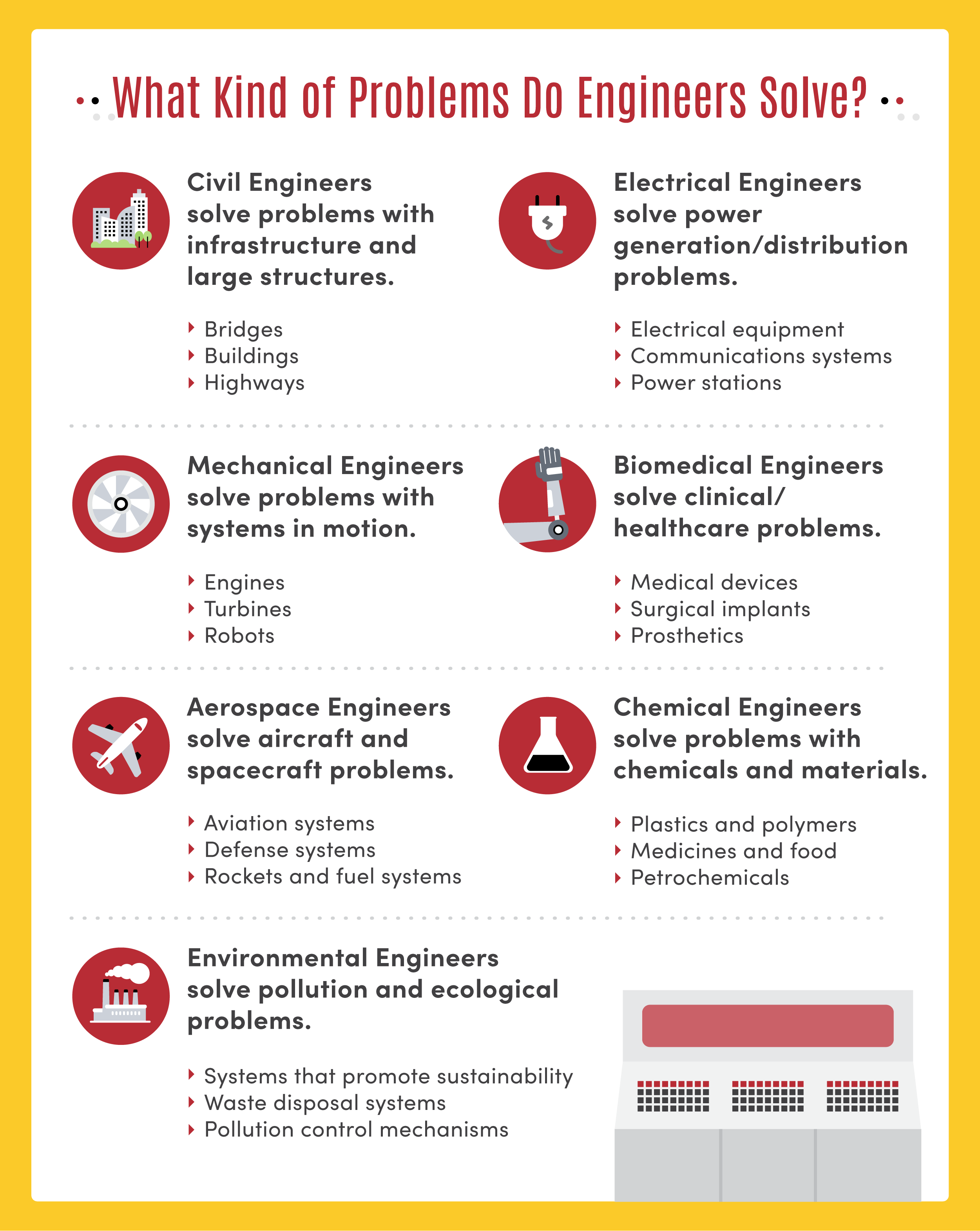infographics with engineering stats
