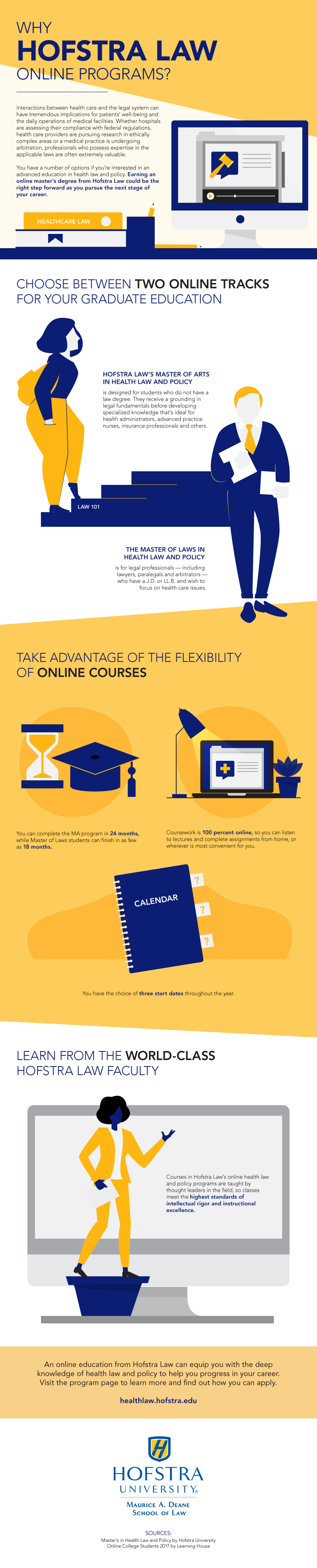 Infographic: Why Hofstra Law online programs?