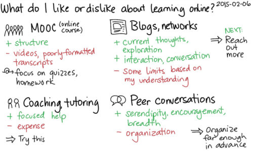 What do I like or dislike about learning online?