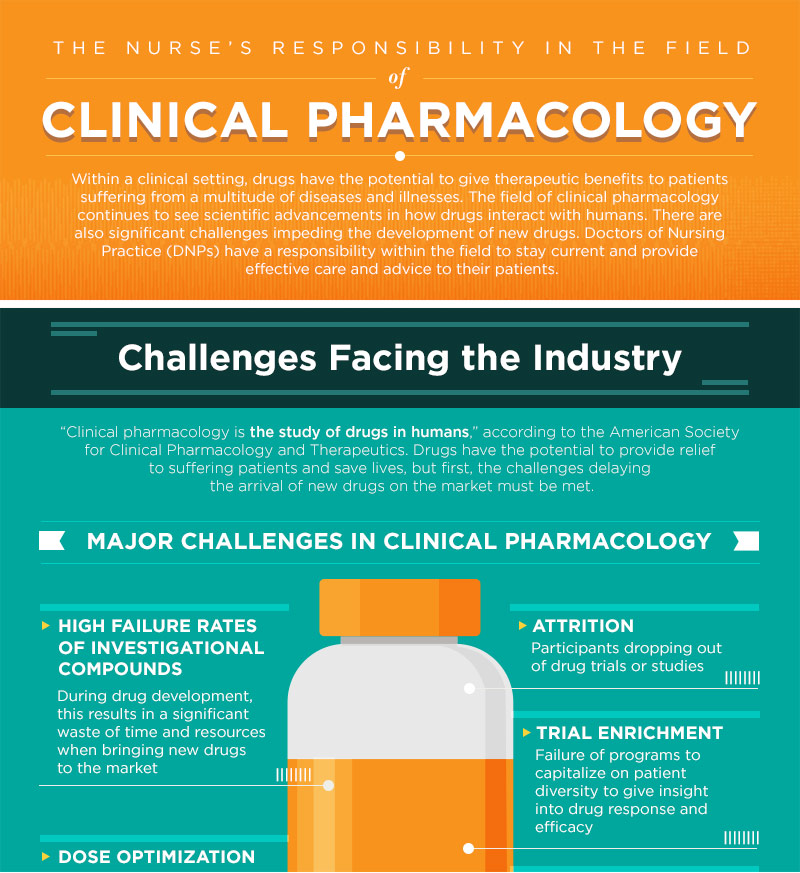 drug study assignment A list of resources to help students study pharmacology make sure to remember your password if you forget it there is no way for studystack to send you a reset link.