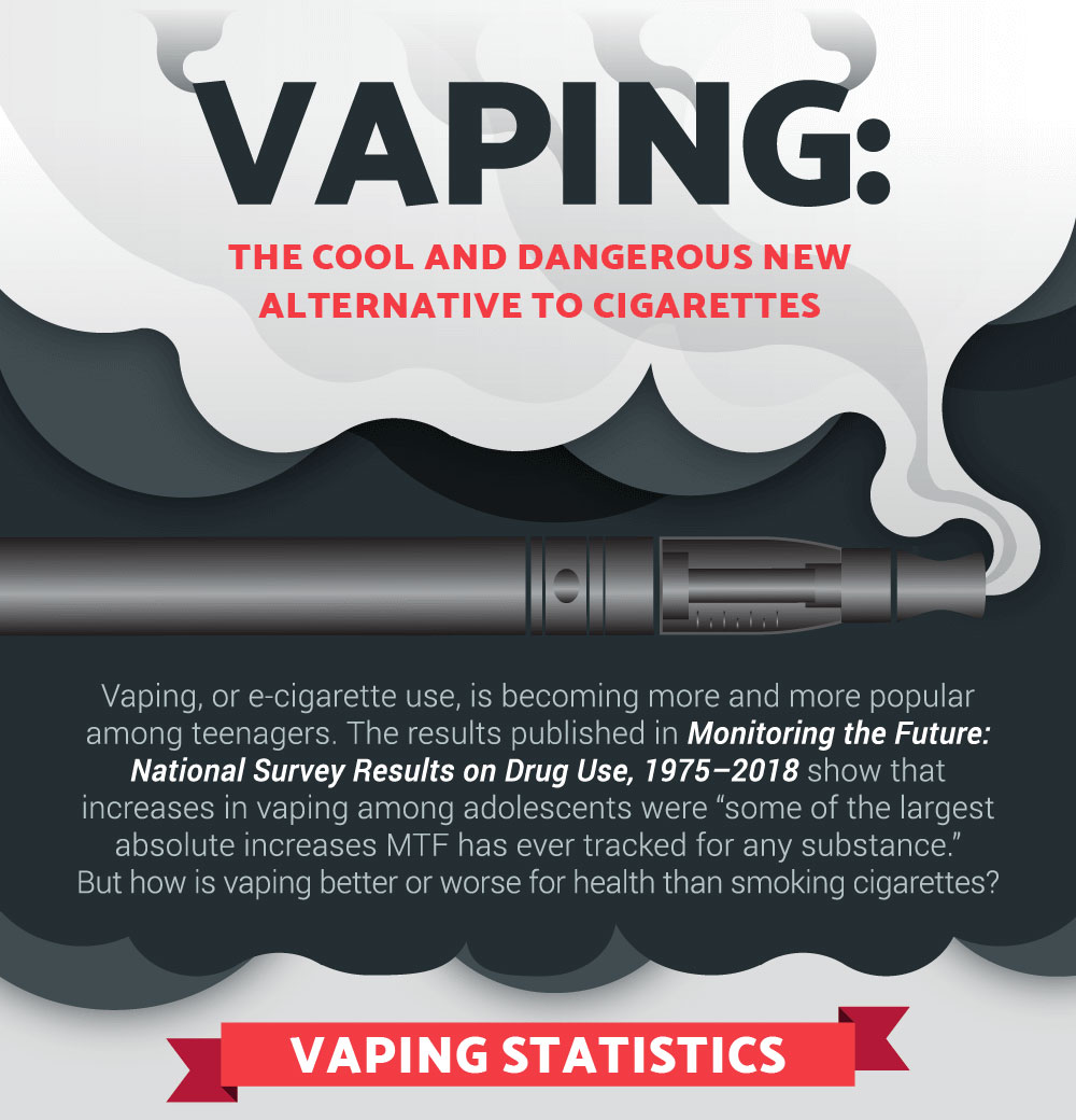 The Cool and Dangerous New Alternative to Cigarettes   Regis