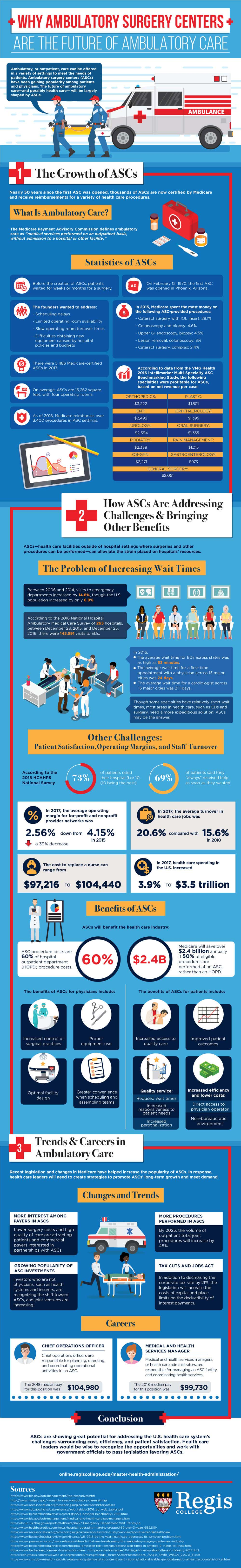 How ASCs are changing and improving patient health care delivery.