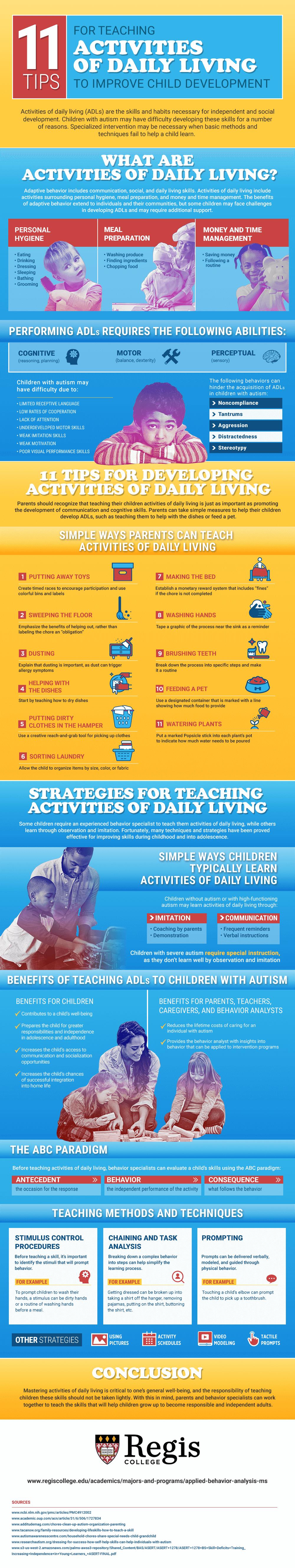 How learning ADLs provide long-term benefits for children of all behaviors.
