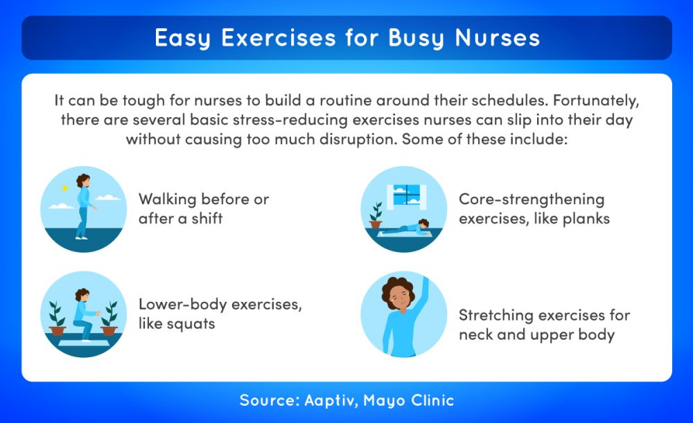 Easy exercises for busy nurses include walks before or after a shift, lower-body exercises like squats, core-strengthening exercises like planks, and stretching exercises for neck and upper body.