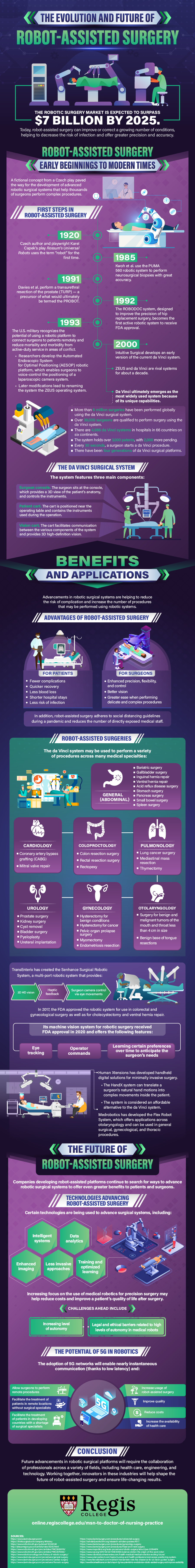 How robot-assisted surgery can impact care delivery now and in the future.
