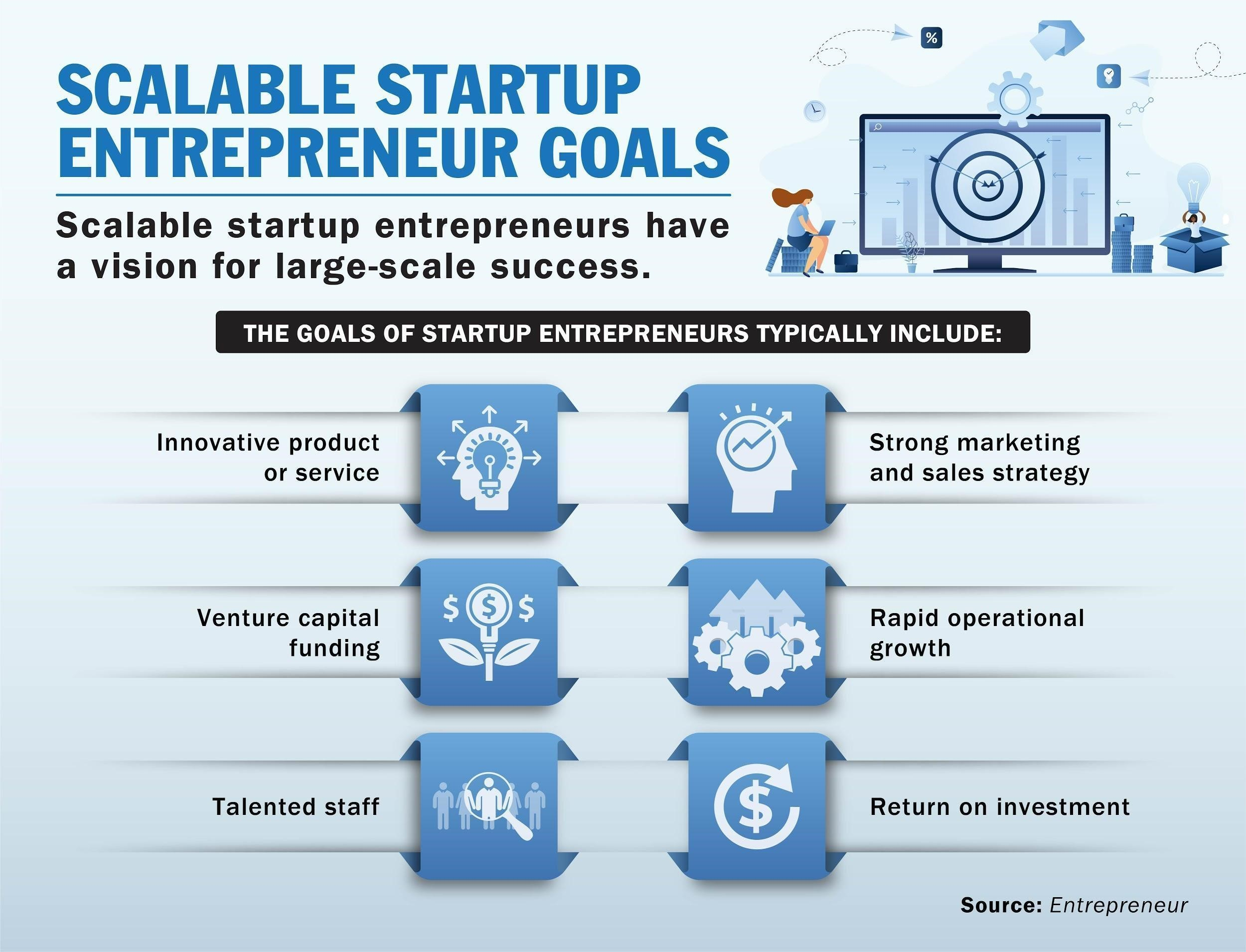 Scalable startup entrepreneurs work toward a large-scale vision of success.