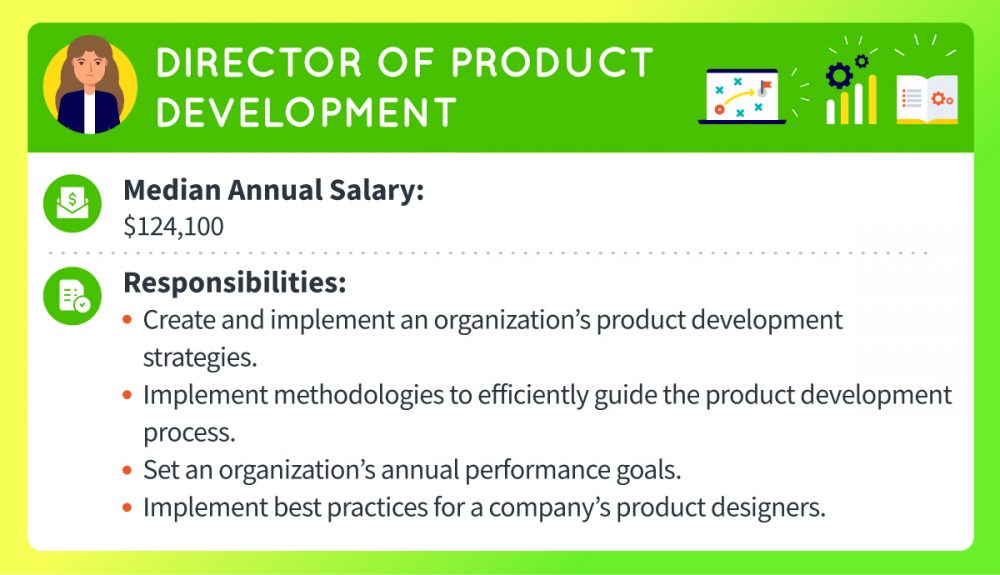 A director of product development makes a median annual salary of $124,100. Responsibilities include creating and implementing an organization's product development strategies, implementing methodologies to efficiently guide the product development process, setting an organization's annual performance goals, and implementing best practices for a company's product designers.