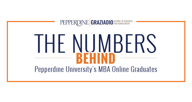 Pepperdine Online MBA Graduate Survey Outcome