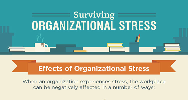 Pepperdine mba, organizational stress infographic, online mba degree