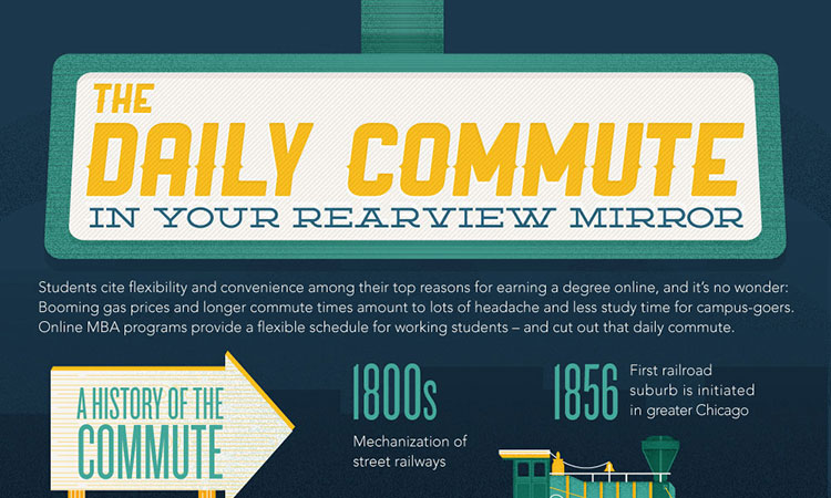 The Daily Commute in Your Rearview Mirror