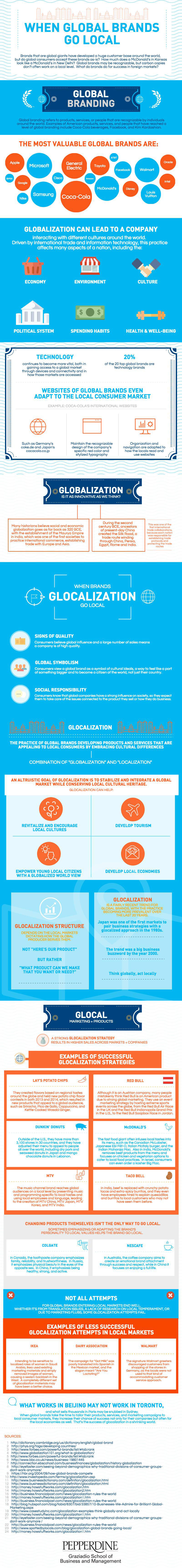 An infographic on glocalization from Pepperdine University: When Global Brands Go Local