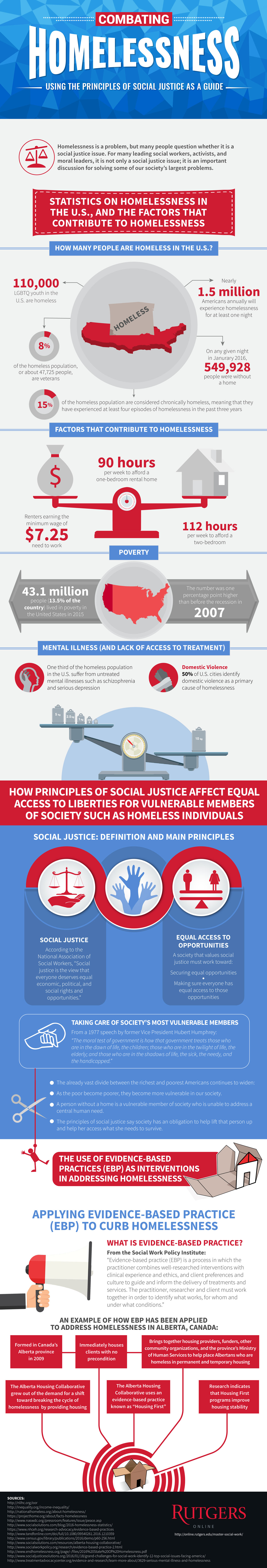 Combatting Homelessness Using the Principles of Social Justice as a Guide
