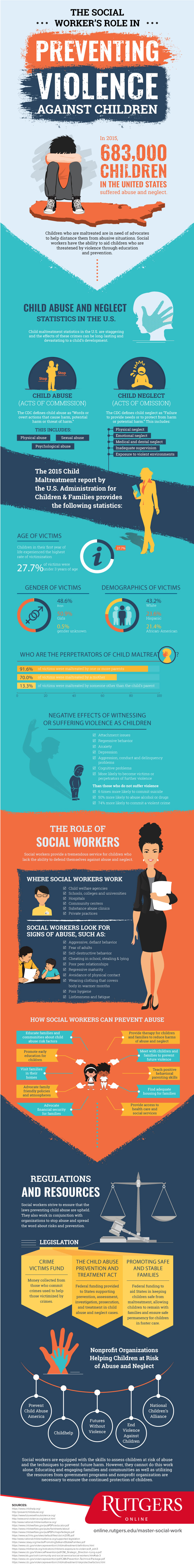 The-social-workers-role-in-preventing-violence-against-children