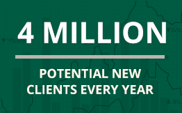 4 Million Potential New Clients Every Year