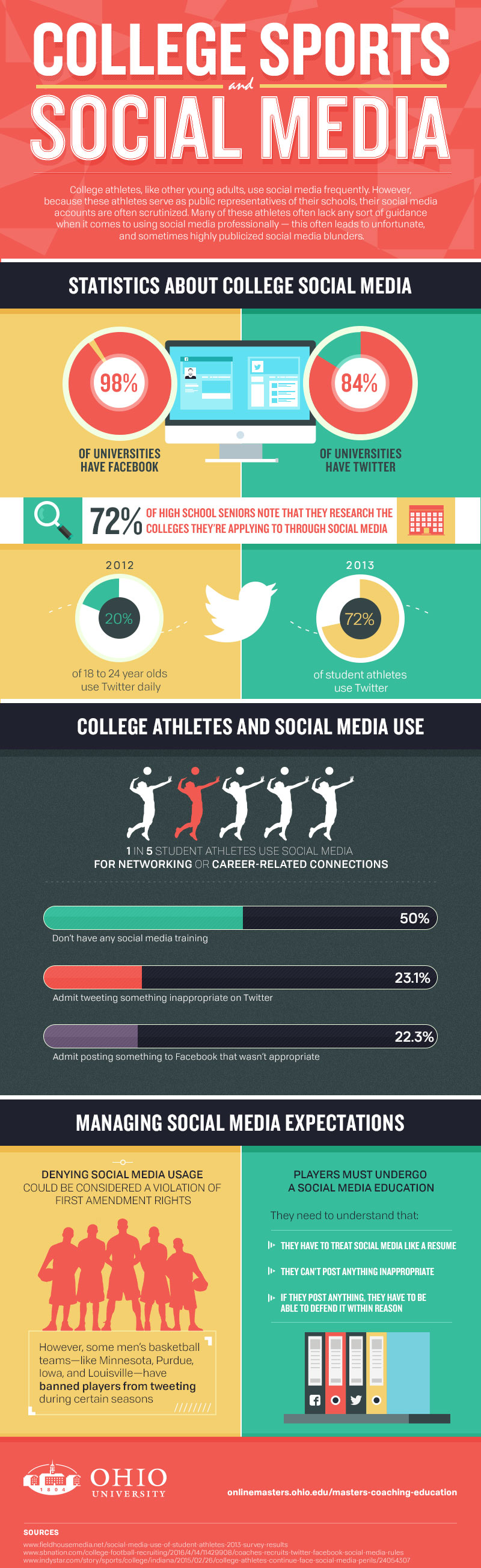 OU-MCE college sports and social media