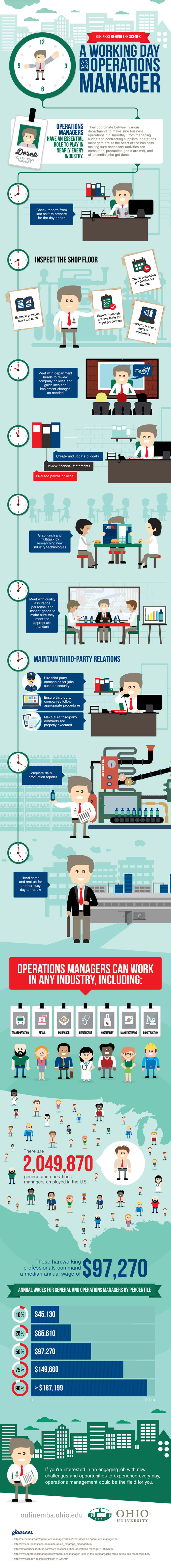 Business Behind the Scenes infographic