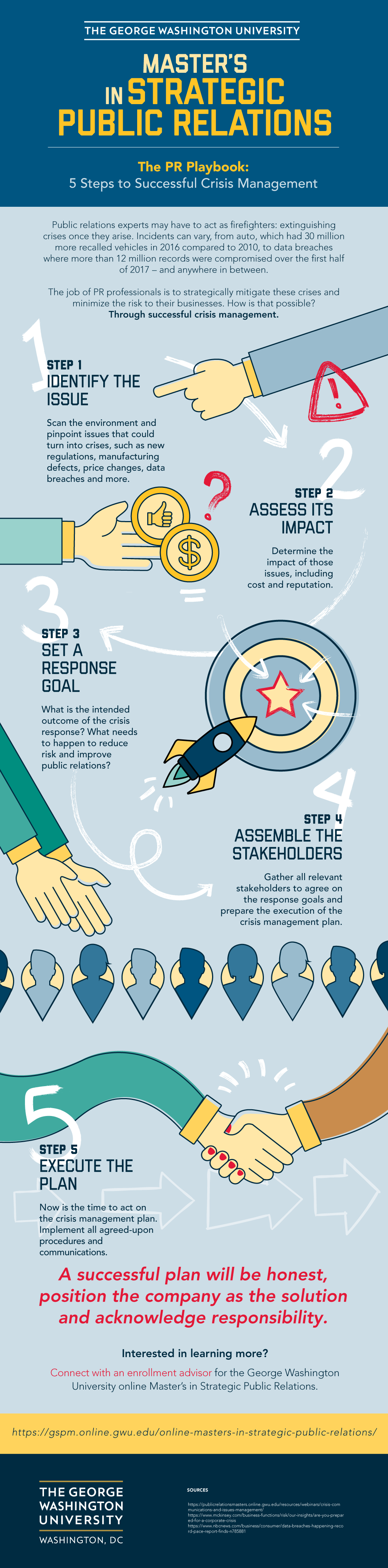 Infographic: 5 Steps to Successful Crisis Management