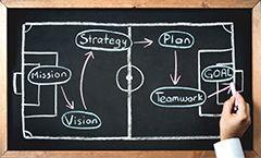 Chalkboard Strategy Diagram