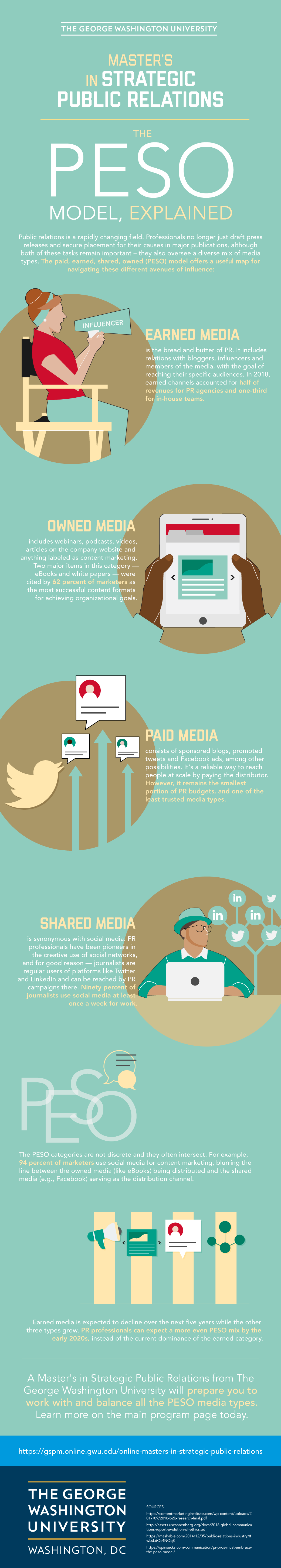 Infographic: Why PR professionals should adopt the PESO Model