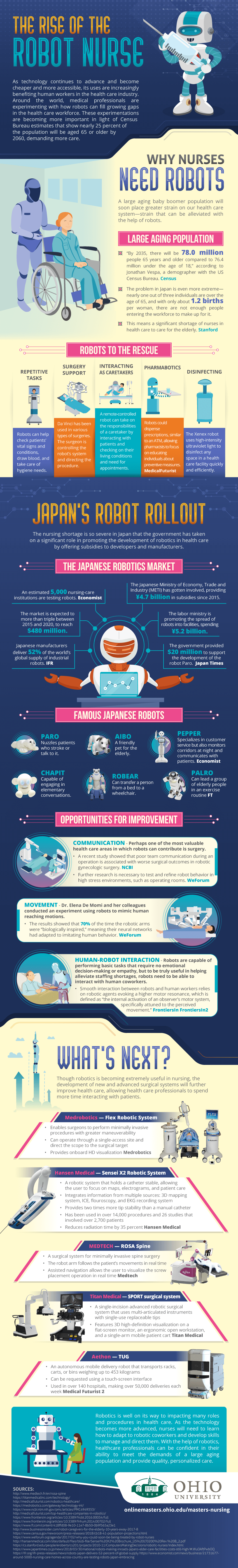 The Rise of the Robot Nurse | Ohio University