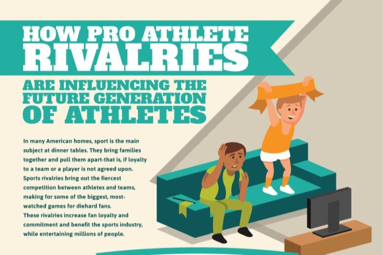 How Pro Athlete Rivalries Are Influencing the Future