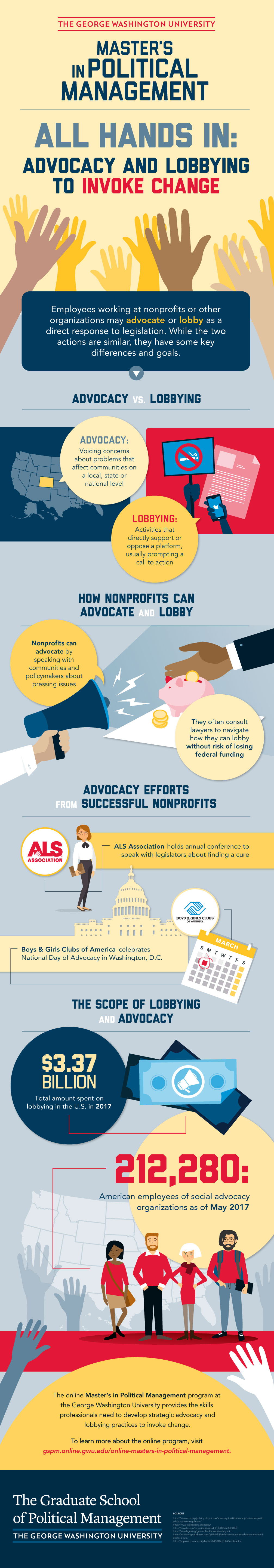 All Hands In: Advocacy and Lobbying to Invoke Change