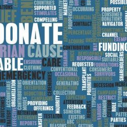 Word cloud of words associated with charity.